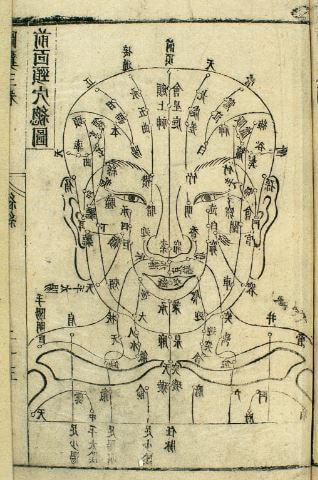Cultura china ciencia y medicina